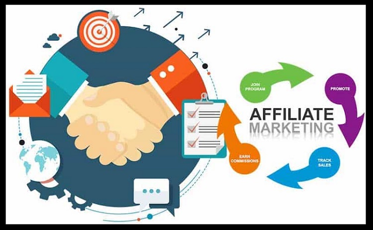 earn from affilate marketing